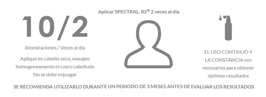 spectral-rs-uso.jpg